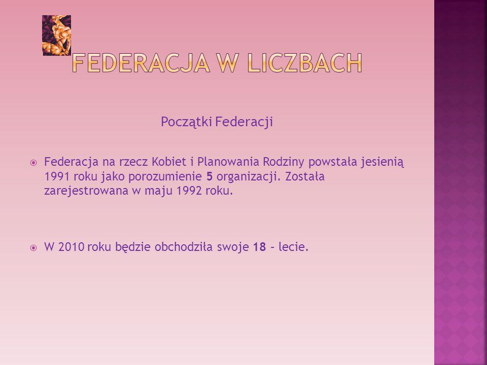 Początki Federacji Federacja na rzecz Kobiet i Planowania Rodziny powstała jesienią 1991 roku jako porozumienie 5 organizacji.