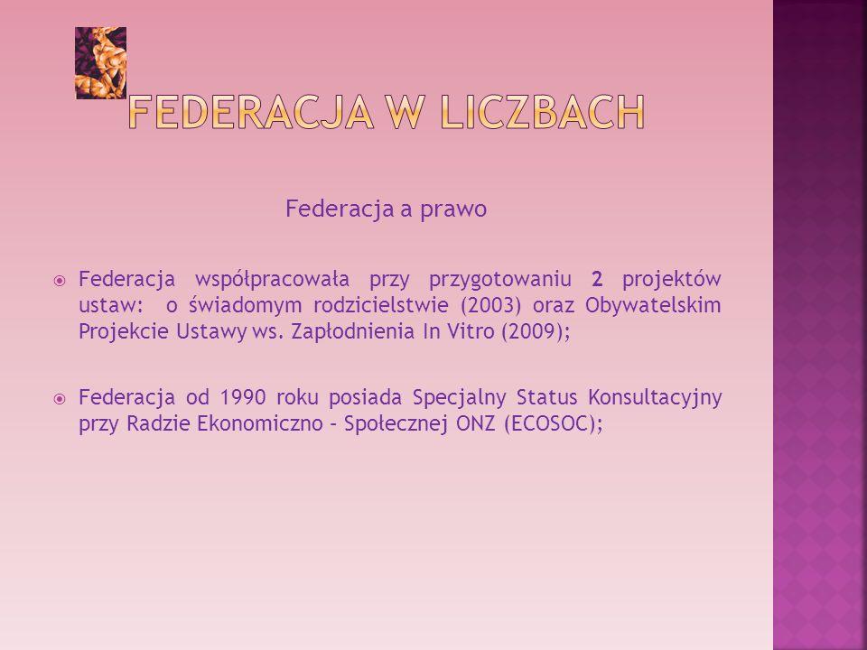 Federacja a prawo Federacja współpracowała przy przygotowaniu 2 projektów ustaw: o świadomym rodzicielstwie (2003) oraz Obywatelskim Projekcie Ustawy ws.