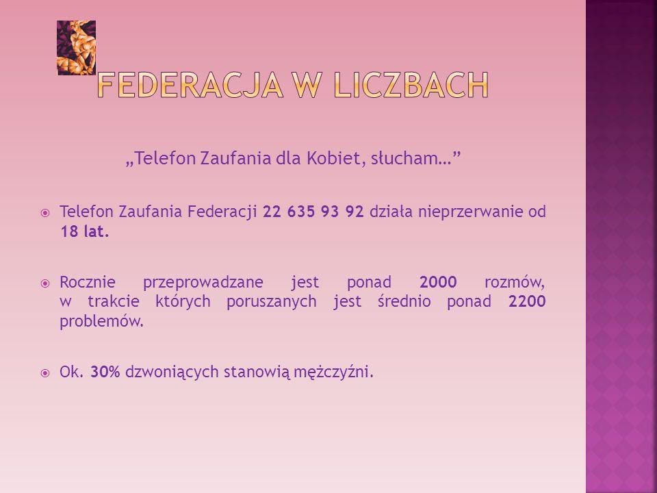 Federacja istnieje także wirtualnie Na stronie internetowej Federacji www.federa.org.pl składanych jest rocznie ponad 520 000 wizyt, średnio ok.43 000 miesięcznie; Po wpisaniu hasła Federacja na rzecz Kobiet i Planowania Rodziny w popularna wyszukiwarkę, wyświetla się ok.