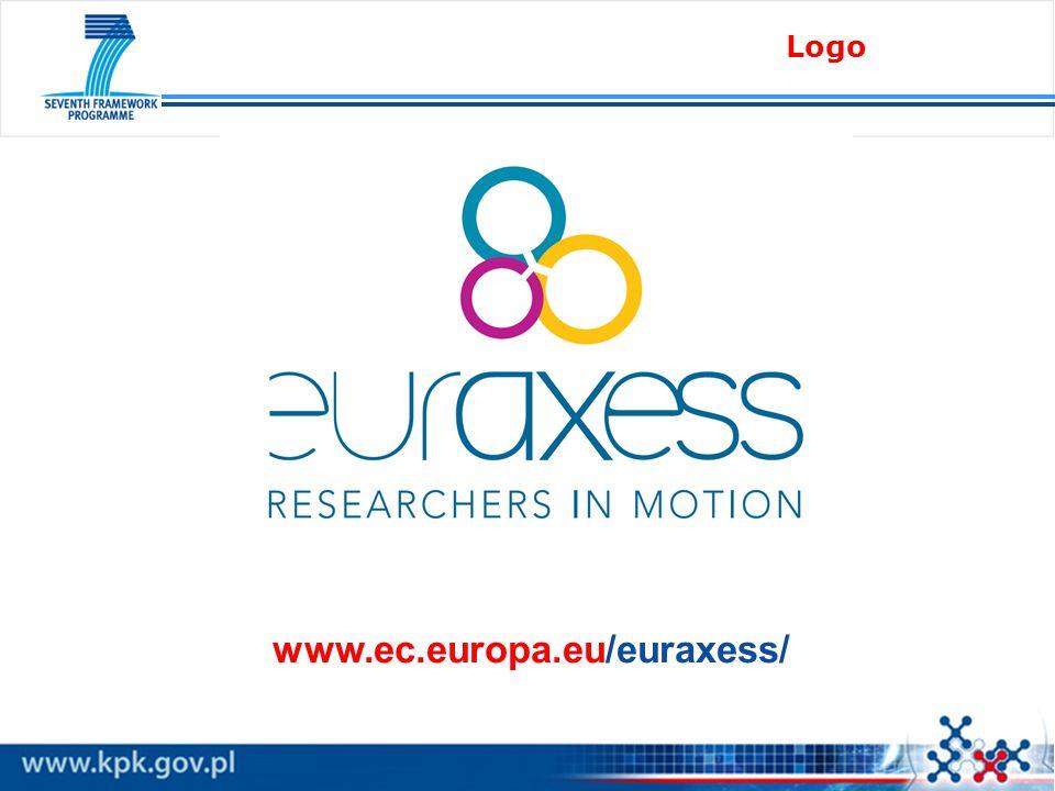 Logo www.ec.europa.eu/euraxess/