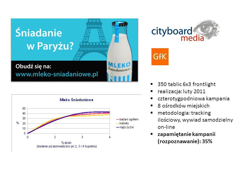 Wszystkie casey zgromadzone na rynku polskim w latach 2006-2011 przez trzy firmy reklamy zewnętrznej.