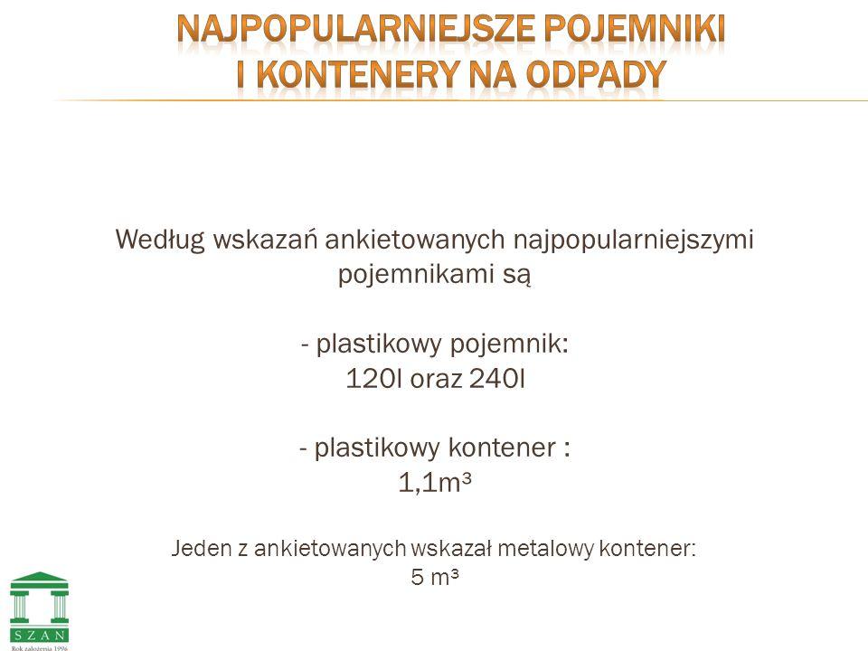 Według wskazań ankietowanych najpopularniejszymi pojemnikami są - plastikowy pojemnik: 120l oraz 240l - plastikowy kontener : 1,1m³ Jeden z ankietowanych wskazał metalowy kontener: 5 m³
