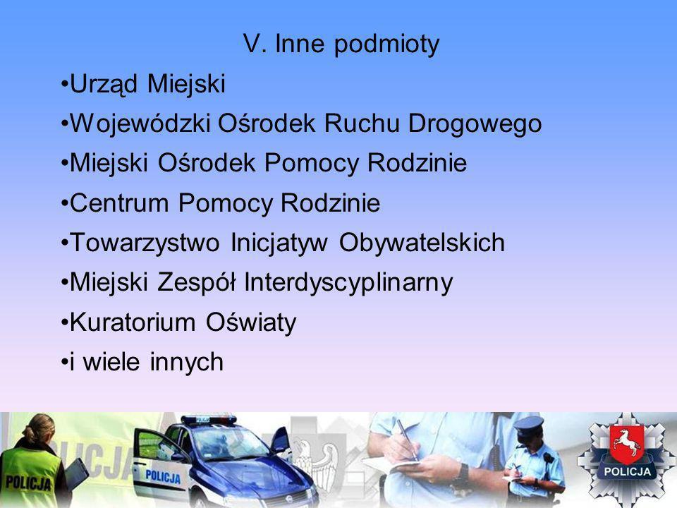 V. Inne podmioty Urząd Miejski Wojewódzki Ośrodek Ruchu Drogowego Miejski Ośrodek Pomocy Rodzinie Centrum Pomocy Rodzinie Towarzystwo Inicjatyw Obywat