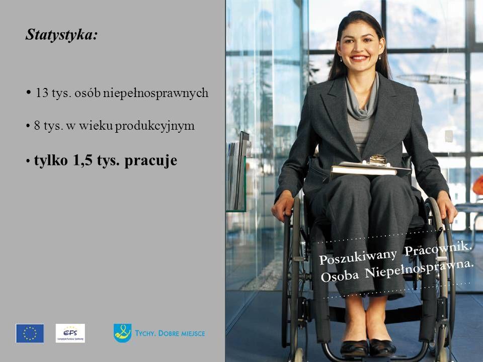Statystyka: 13 tys. osób niepełnosprawnych 8 tys. w wieku produkcyjnym tylko 1,5 tys. pracuje