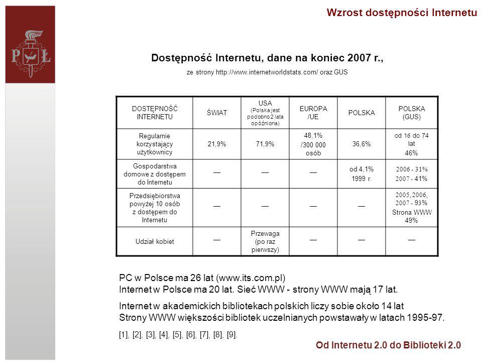 Od Internetu 2.0 do Biblioteki 2.0 Dostępność Internetu, dane na koniec 2007 r., ze strony http://www.internetworldstats.com/ oraz GUS DOSTĘPNOŚĆ INTERNETU ŚWIAT USA (Polska jest podobno 2 lata opóźniona) EUROPA /UE POLSKA POLSKA (GUS) Regularnie korzystający użytkownicy 21,9%71,9% 48,1% /300 000 osób 36,6% od 1 6 do 74 lat 46% Gospodarstwa domowe z dostępem do Internetu __ od 4,1% 1999 r.