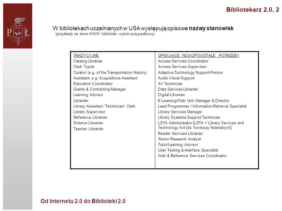 Od Internetu 2.0 do Biblioteki 2.0 W bibliotekach uczelnianych w USA występują opisowe nazwy stanowisk (przykłady ze stron WWW bibliotek - wybór przypadkowy) TRADYCYJNE Catalog Librarian Clerk Typist Curator (e.g.