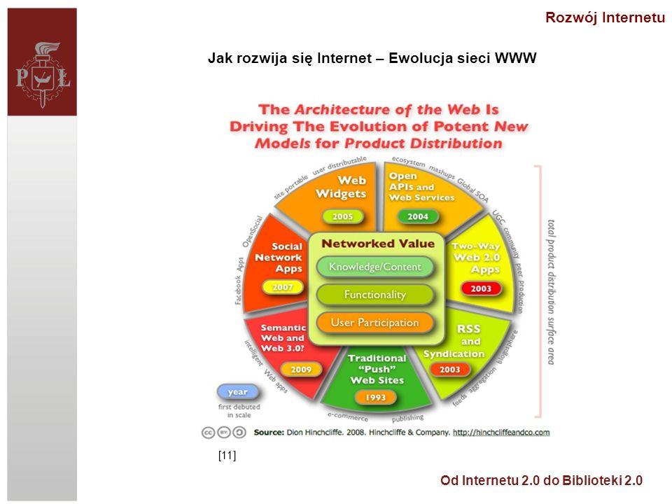 Od Internetu 2.0 do Biblioteki 2.0 Jak rozwija się Internet – Ewolucja sieci WWW Rozwój Internetu [11]