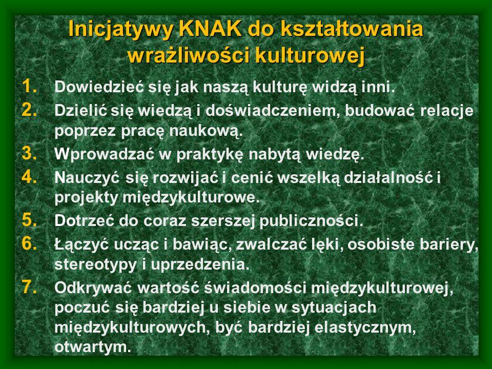 Inicjatywy KNAK do kształtowania wrażliwości kulturowej 1.