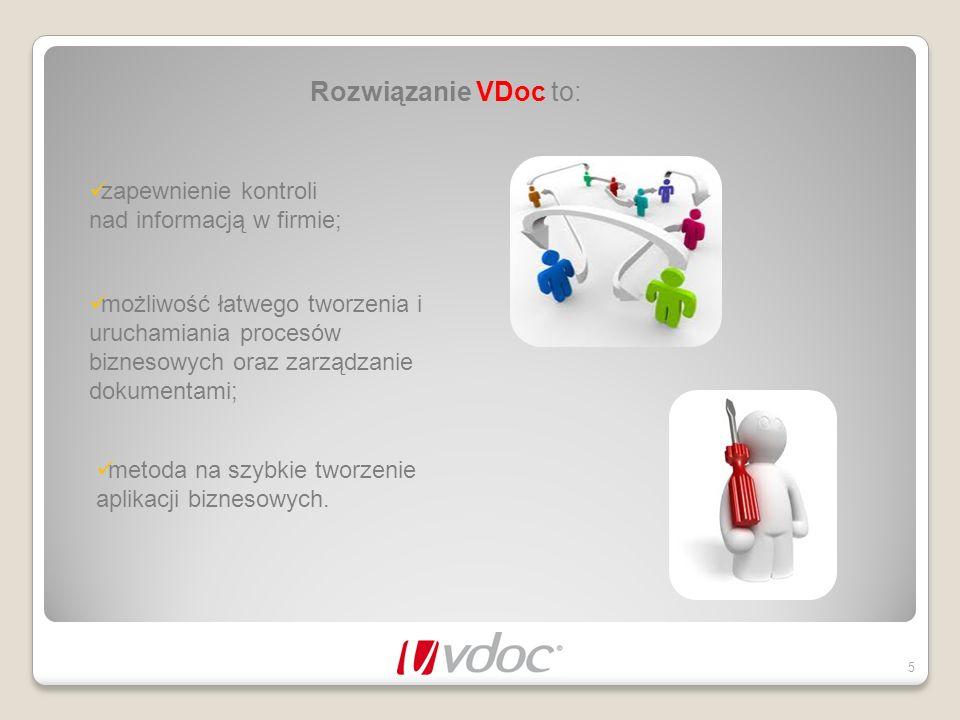 Rozwiązanie VDoc to: 5 możliwość łatwego tworzenia i uruchamiania procesów biznesowych oraz zarządzanie dokumentami; metoda na szybkie tworzenie aplik