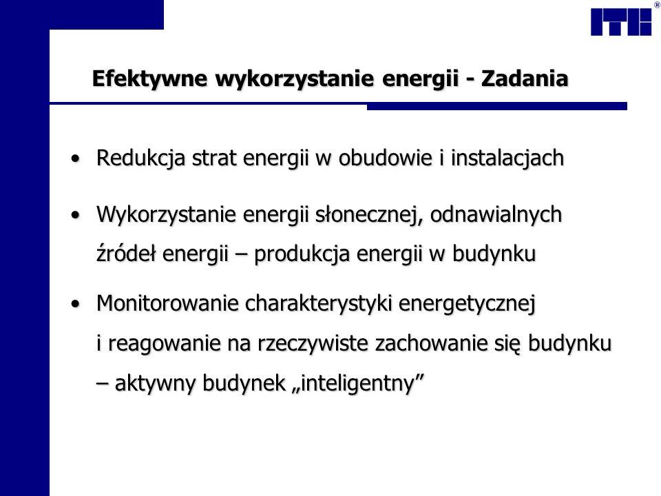 Efektywne wykorzystanie energii - Zadania Redukcja strat energii w obudowie i instalacjachRedukcja strat energii w obudowie i instalacjach Wykorzystan