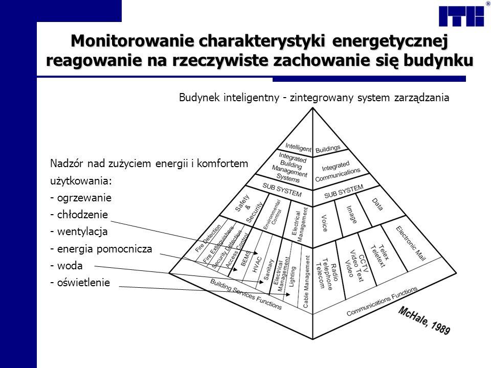 Monitorowanie charakterystyki energetycznej reagowanie na rzeczywiste zachowanie się budynku Nadzór nad zużyciem energii i komfortem użytkowania: - ogrzewanie - chłodzenie - wentylacja - energia pomocnicza - woda - oświetlenie Budynek inteligentny - zintegrowany system zarządzania