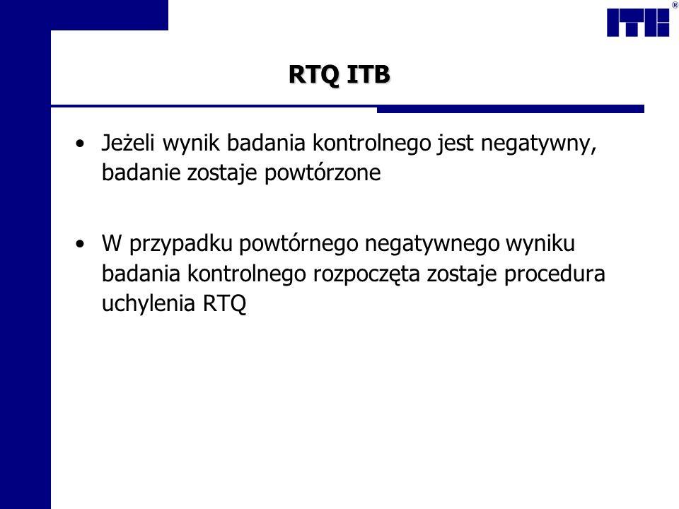 RTQ ITB Jeżeli wynik badania kontrolnego jest negatywny, badanie zostaje powtórzone W przypadku powtórnego negatywnego wyniku badania kontrolnego rozpoczęta zostaje procedura uchylenia RTQ