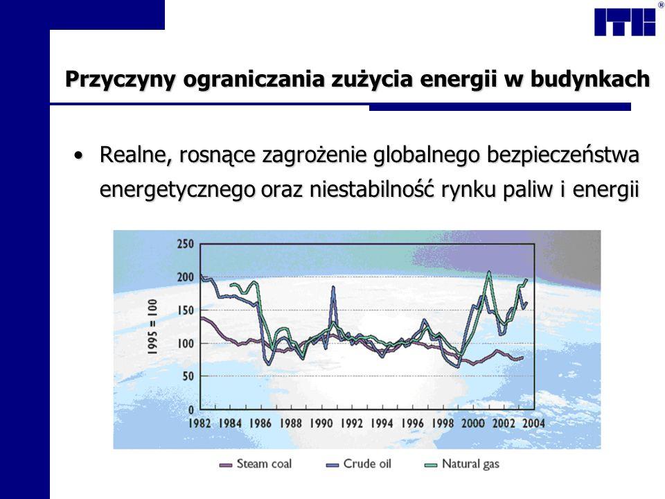 Przyczyny ograniczania zużycia energii w budynkach Realne, rosnące zagrożenie globalnego bezpieczeństwa energetycznego oraz niestabilność rynku paliw i energiiRealne, rosnące zagrożenie globalnego bezpieczeństwa energetycznego oraz niestabilność rynku paliw i energii