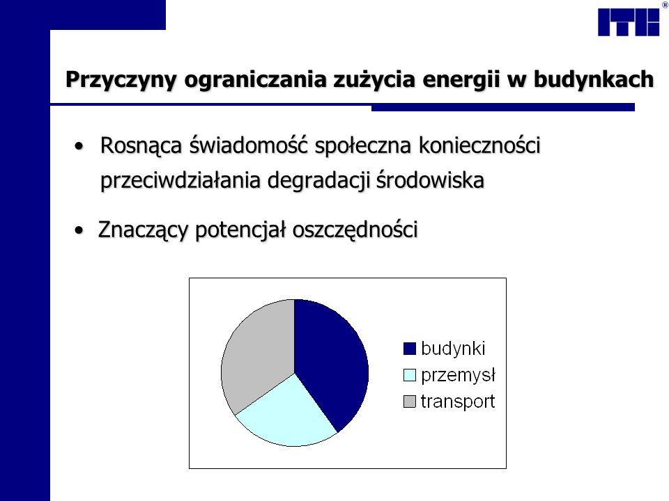 Przyczyny ograniczania zużycia energii w budynkach Rosnąca świadomość społeczna konieczności przeciwdziałania degradacji środowiskaRosnąca świadomość