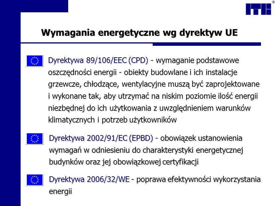 Wymagania energetyczne wg dyrektyw UE Dyrektywa 89/106/EEC (CPD) - wymaganie podstawowe oszczędności energii - obiekty budowlane i ich instalacje grzewcze, chłodzące, wentylacyjne muszą być zaprojektowane i wykonane tak, aby utrzymać na niskim poziomie ilość energii niezbędnej do ich użytkowania z uwzględnieniem warunków klimatycznych i potrzeb użytkownikówDyrektywa 89/106/EEC (CPD) - wymaganie podstawowe oszczędności energii - obiekty budowlane i ich instalacje grzewcze, chłodzące, wentylacyjne muszą być zaprojektowane i wykonane tak, aby utrzymać na niskim poziomie ilość energii niezbędnej do ich użytkowania z uwzględnieniem warunków klimatycznych i potrzeb użytkowników Dyrektywa 2002/91/EC (EPBD) - obowiązek ustanowienia wymagań w odniesieniu do charakterystyki energetycznej budynków oraz jej obowiązkowej certyfikacjiDyrektywa 2002/91/EC (EPBD) - obowiązek ustanowienia wymagań w odniesieniu do charakterystyki energetycznej budynków oraz jej obowiązkowej certyfikacji Dyrektywa 2006/32/WE - poprawa efektywności wykorzystania energiiDyrektywa 2006/32/WE - poprawa efektywności wykorzystania energii