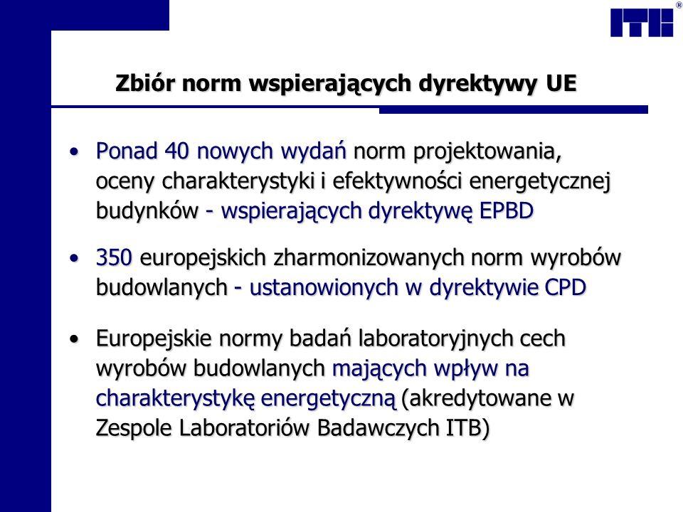 Zbiór norm wspierających dyrektywy UE Ponad 40 nowych wydań norm projektowania, oceny charakterystyki i efektywności energetycznej budynków - wspierających dyrektywę EPBDPonad 40 nowych wydań norm projektowania, oceny charakterystyki i efektywności energetycznej budynków - wspierających dyrektywę EPBD 350 europejskich zharmonizowanych norm wyrobów budowlanych - ustanowionych w dyrektywie CPD350 europejskich zharmonizowanych norm wyrobów budowlanych - ustanowionych w dyrektywie CPD Europejskie normy badań laboratoryjnych cech wyrobów budowlanych mających wpływ na charakterystykę energetyczną (akredytowane w Zespole Laboratoriów Badawczych ITB)Europejskie normy badań laboratoryjnych cech wyrobów budowlanych mających wpływ na charakterystykę energetyczną (akredytowane w Zespole Laboratoriów Badawczych ITB)
