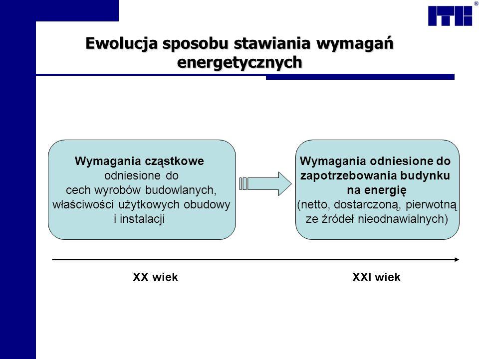 Ewolucja sposobu stawiania wymagań energetycznych XX wiekXXI wiek Wymagania cząstkowe odniesione do cech wyrobów budowlanych, właściwości użytkowych obudowy i instalacji Wymagania odniesione do zapotrzebowania budynku na energię (netto, dostarczoną, pierwotną ze źródeł nieodnawialnych)