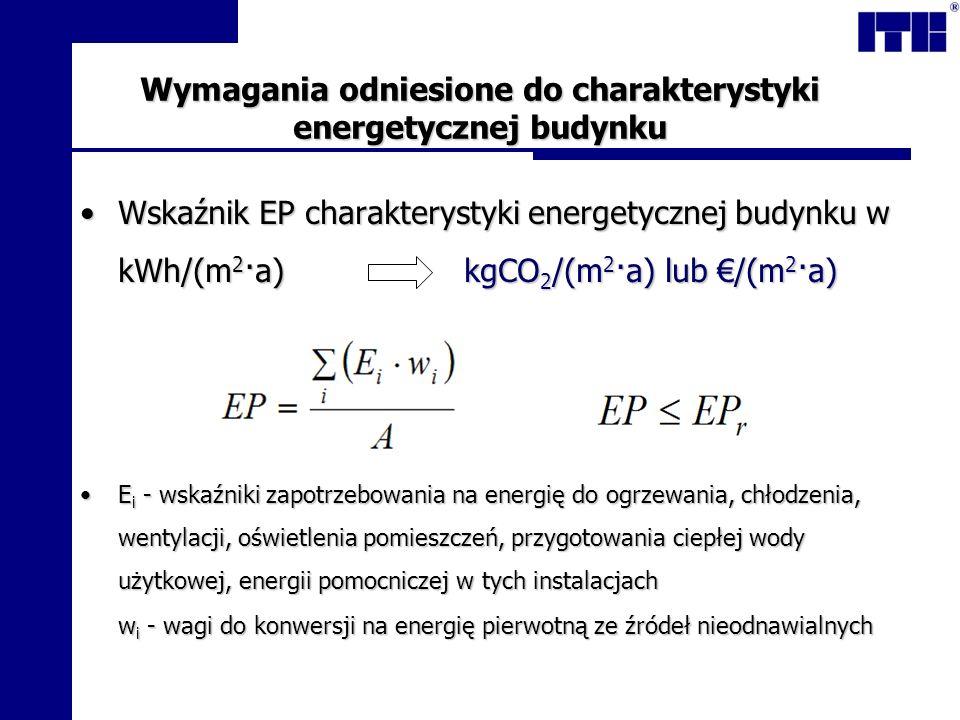 Wymagania odniesione do charakterystyki energetycznej budynku Wskaźnik EP charakterystyki energetycznej budynku w kWh/(m 2 ·a) kgCO 2 /(m 2 ·a) lub /(
