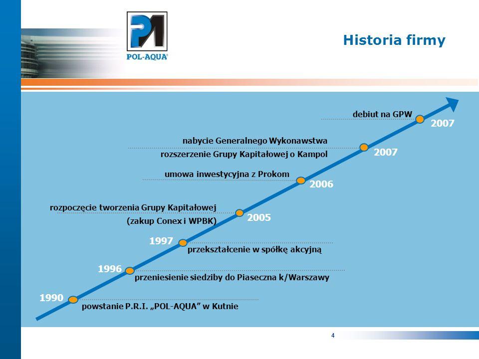 4 Historia firmy powstanie P.R.I.