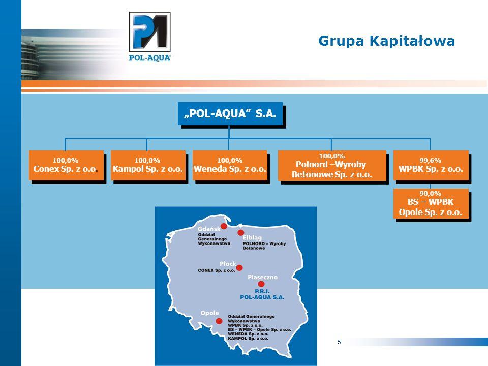 5 Grupa Kapitałowa POL-AQUA S.A. 100,0% Polnord –Wyroby Betonowe Sp.