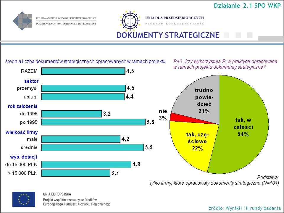P40. Czy wykorzystują P. w praktyce opracowane w ramach projektu dokumenty strategiczne.