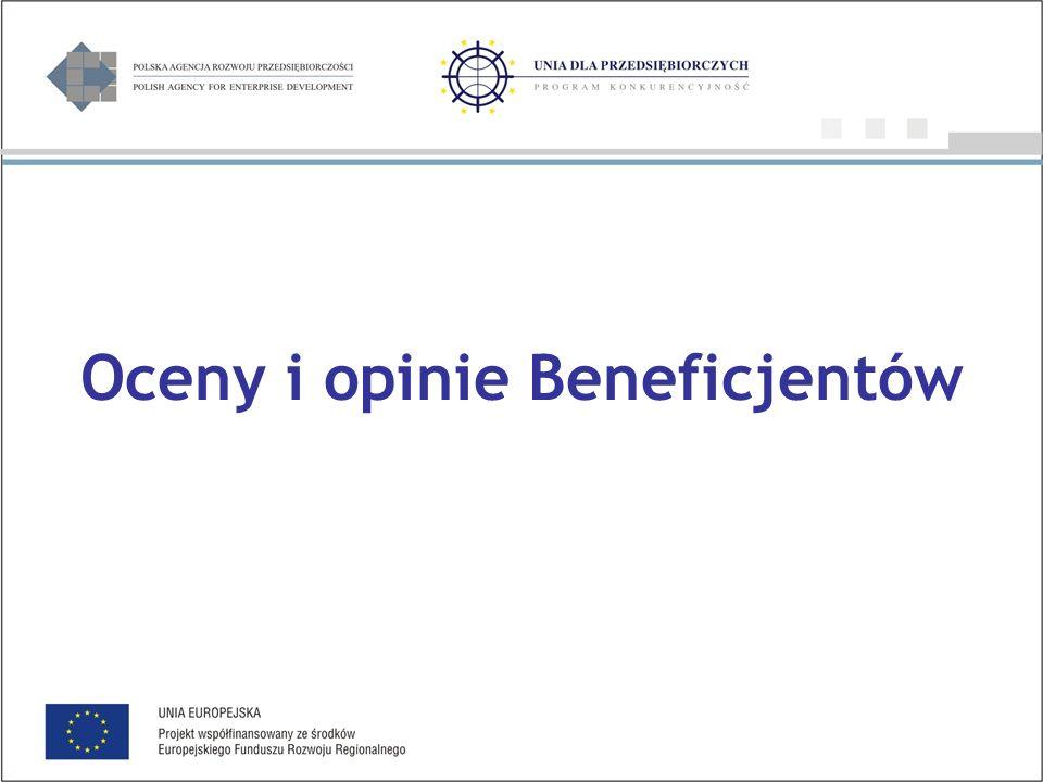 Oceny i opinie Beneficjentów