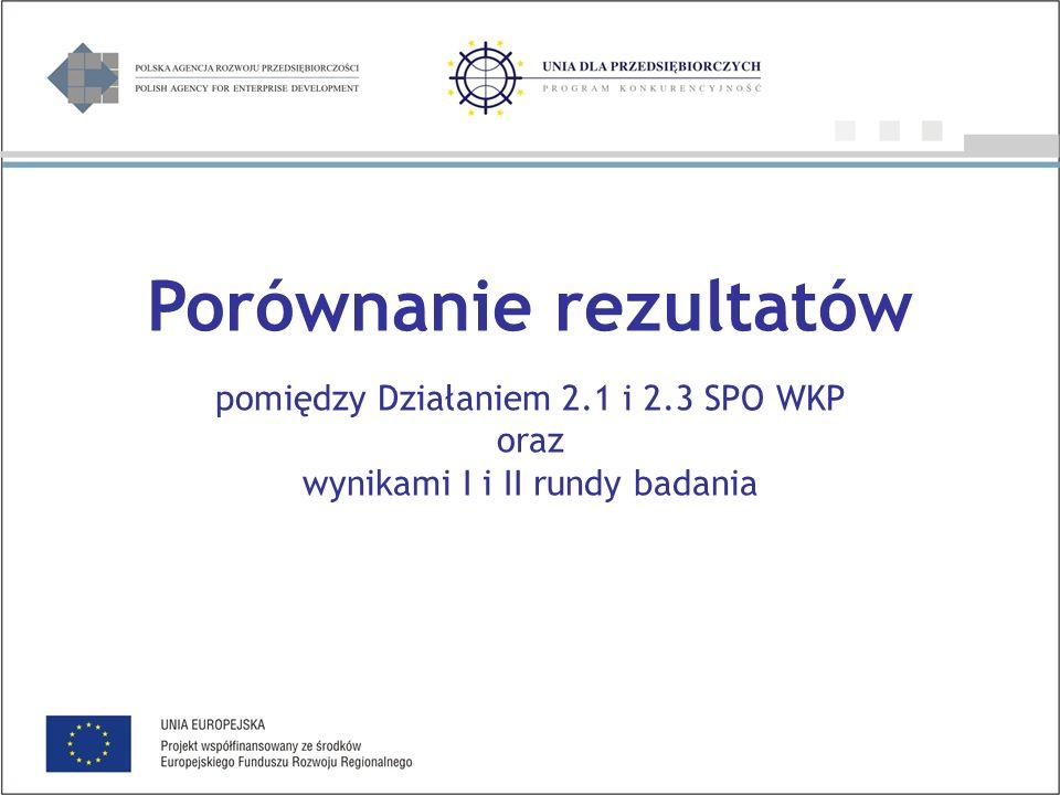 Porównanie rezultatów pomiędzy Działaniem 2.1 i 2.3 SPO WKP oraz wynikami I i II rundy badania