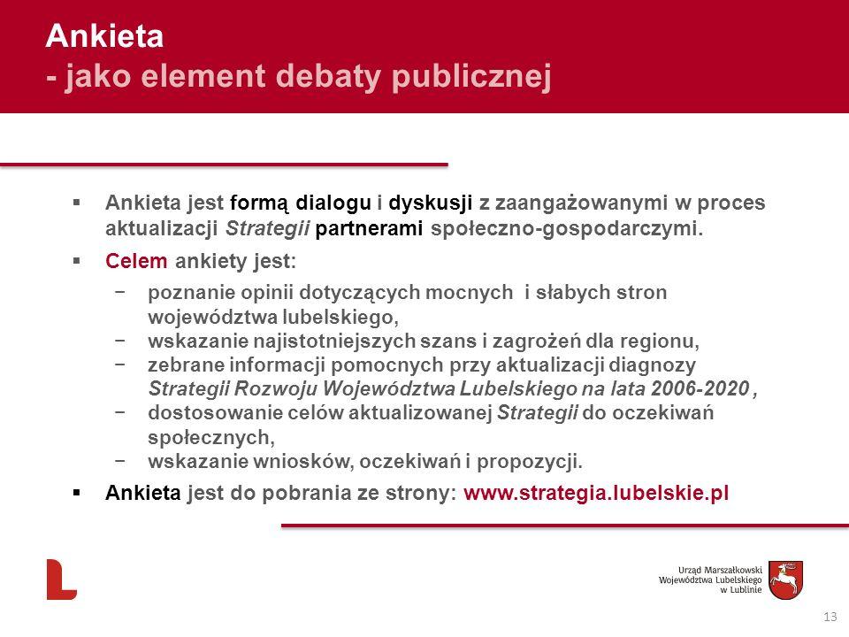 Ankieta - jako element debaty publicznej 13 Ankieta jest formą dialogu i dyskusji z zaangażowanymi w proces aktualizacji Strategii partnerami społeczno-gospodarczymi.
