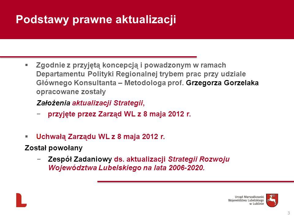 Podstawy prawne aktualizacji Zgodnie z przyjętą koncepcją i powadzonym w ramach Departamentu Polityki Regionalnej trybem prac przy udziale Głównego Konsultanta – Metodologa prof.
