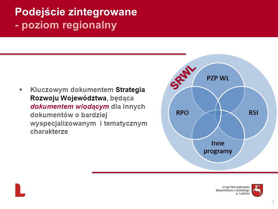 7 Kluczowym dokumentem Strategia Rozwoju Województwa, będąca dokumentem wiodącym dla innych dokumentów o bardziej wyspecjalizowanym i tematycznym charakterze Podejście zintegrowane - poziom regionalny SRWL PZP WL RSI Inne programy RPO SRWL