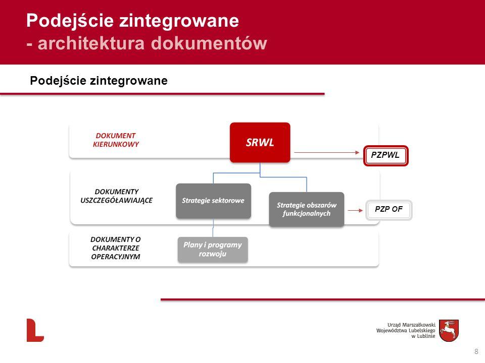 Podejście zintegrowane - architektura dokumentów PZPWL PZP OF Podejście zintegrowane 8