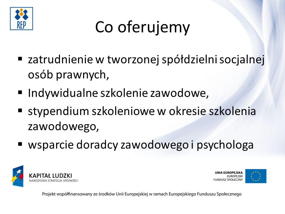Kontakt Stowarzyszenie Współpracy Regionalnej Katowice, ul.