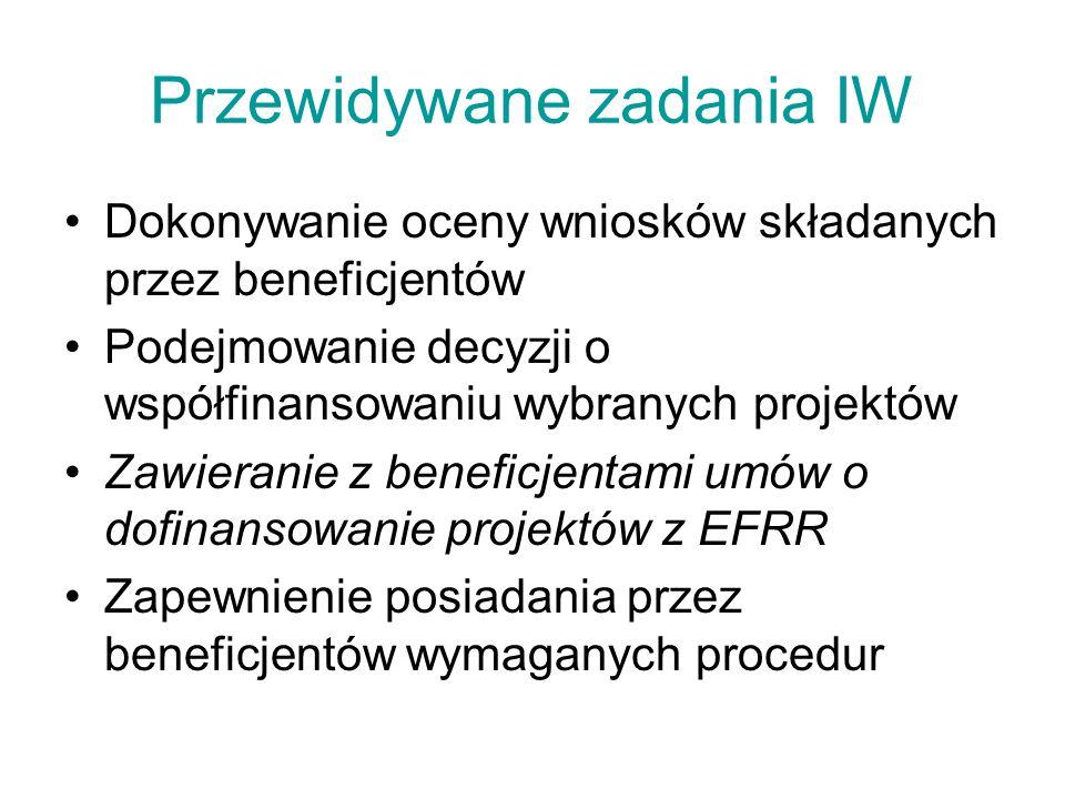 Przewidywane zadania IW Dokonywanie oceny wniosków składanych przez beneficjentów Podejmowanie decyzji o współfinansowaniu wybranych projektów Zawieranie z beneficjentami umów o dofinansowanie projektów z EFRR Zapewnienie posiadania przez beneficjentów wymaganych procedur