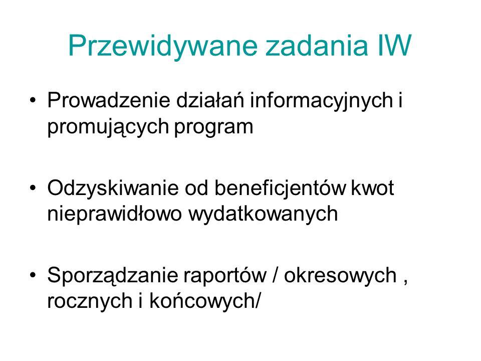 Przewidywane zadania IW Prowadzenie działań informacyjnych i promujących program Odzyskiwanie od beneficjentów kwot nieprawidłowo wydatkowanych Sporządzanie raportów / okresowych, rocznych i końcowych/