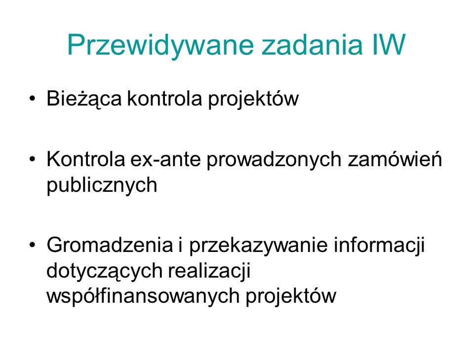 Przewidywane zadania IW Bieżąca kontrola projektów Kontrola ex-ante prowadzonych zamówień publicznych Gromadzenia i przekazywanie informacji dotyczących realizacji współfinansowanych projektów