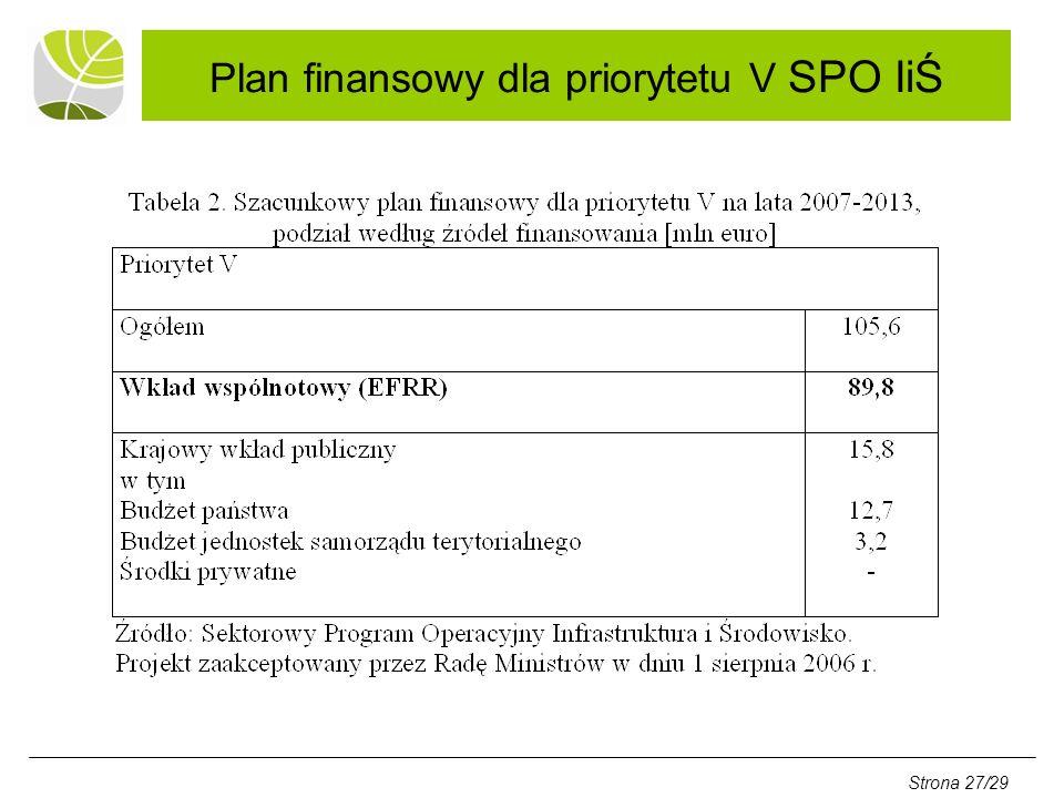 Plan finansowy dla priorytetu V SPO IiŚ Strona 27/29