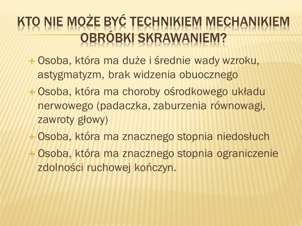 w Zespole Szkół Zawodowych nr 1 im. Obrońców Westerplatte w Zduńskiej Woli