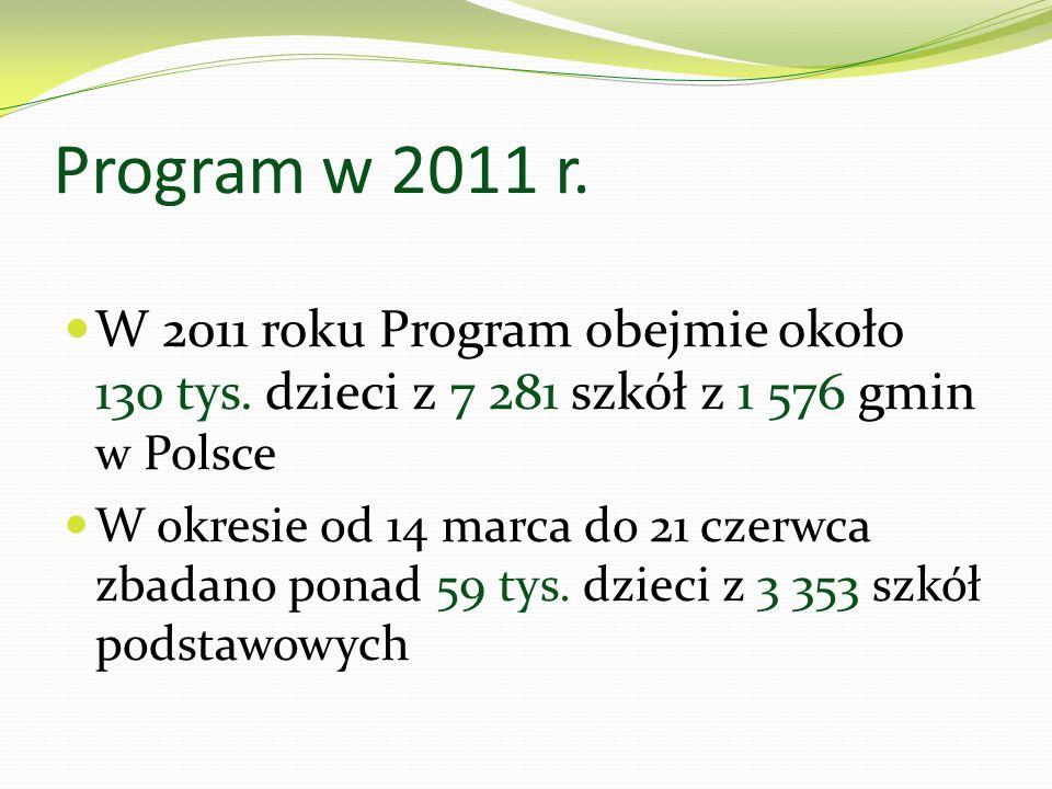 Program w 2011 r. W 2011 roku Program obejmie około 130 tys. dzieci z 7 281 szkół z 1 576 gmin w Polsce W okresie od 14 marca do 21 czerwca zbadano po