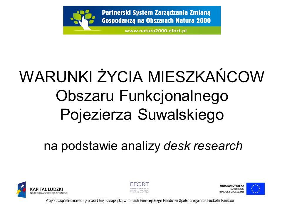 WARUNKI ŻYCIA MIESZKAŃCOW Obszaru Funkcjonalnego Pojezierza Suwalskiego na podstawie analizy desk research