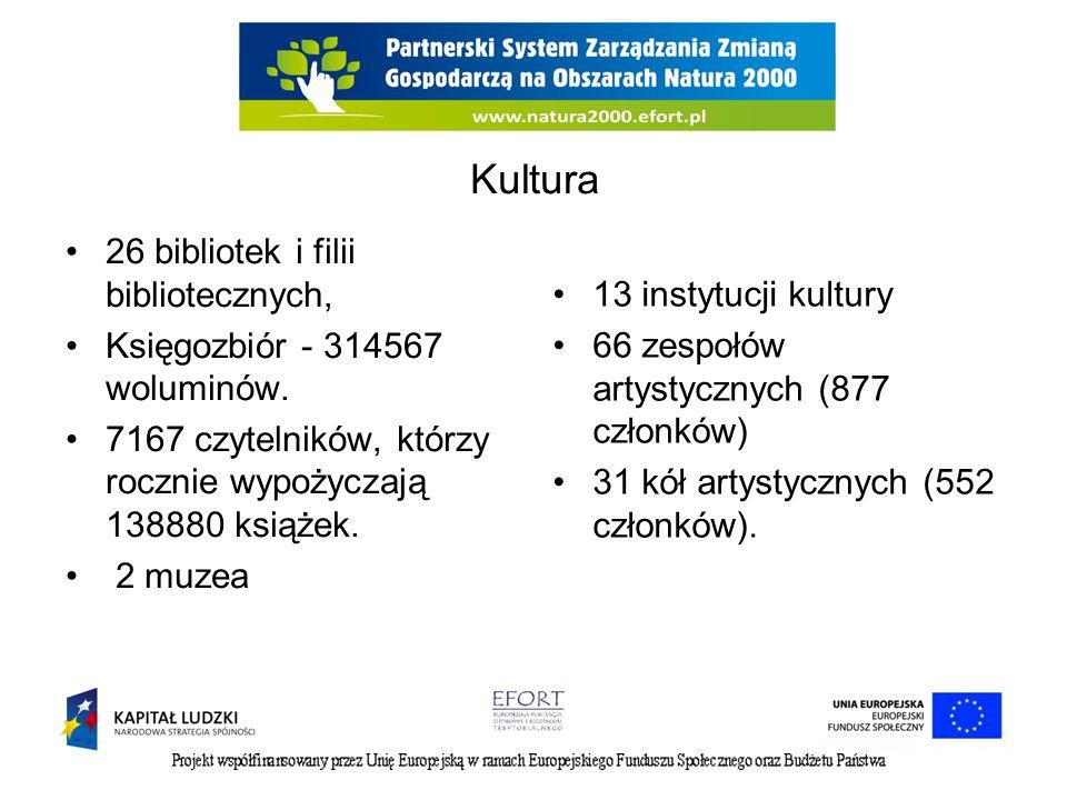 Kultura 26 bibliotek i filii bibliotecznych, Księgozbiór - 314567 woluminów.