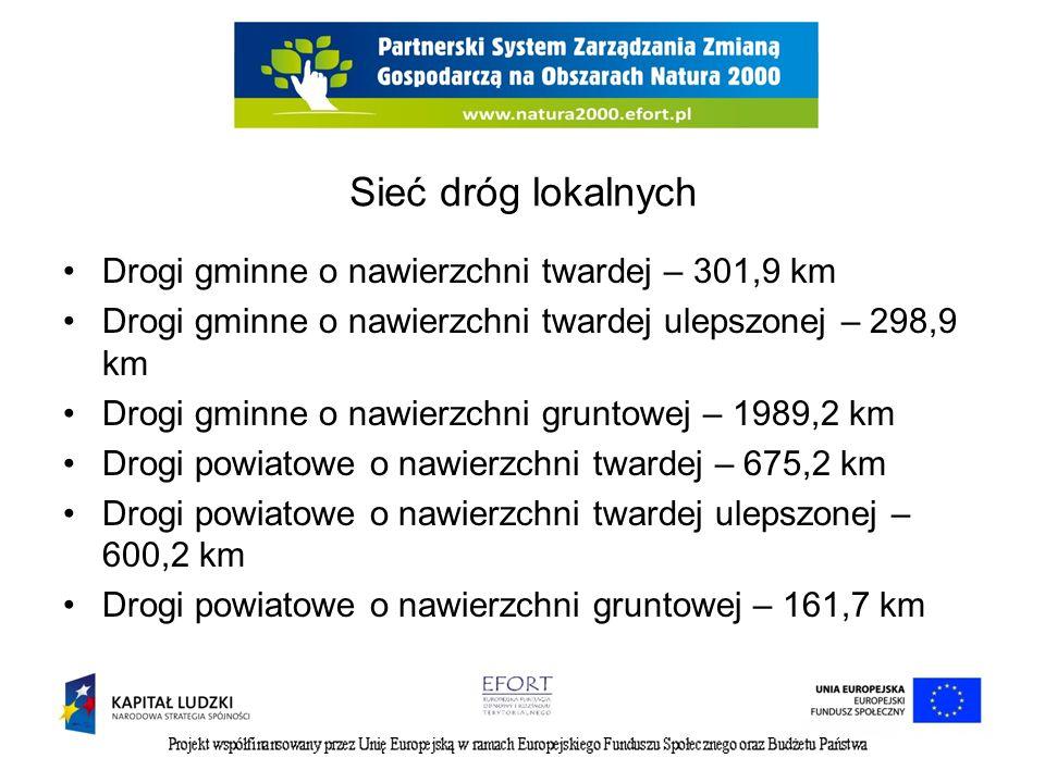 Sieć dróg lokalnych Drogi gminne o nawierzchni twardej – 301,9 km Drogi gminne o nawierzchni twardej ulepszonej – 298,9 km Drogi gminne o nawierzchni gruntowej – 1989,2 km Drogi powiatowe o nawierzchni twardej – 675,2 km Drogi powiatowe o nawierzchni twardej ulepszonej – 600,2 km Drogi powiatowe o nawierzchni gruntowej – 161,7 km