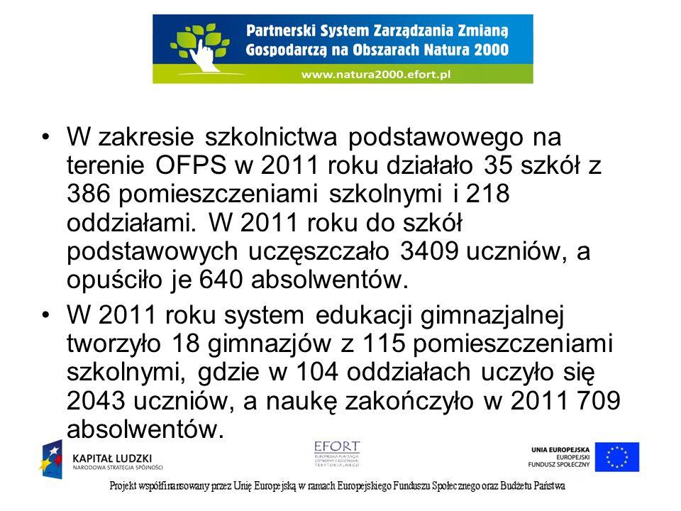W zakresie szkolnictwa podstawowego na terenie OFPS w 2011 roku działało 35 szkół z 386 pomieszczeniami szkolnymi i 218 oddziałami.