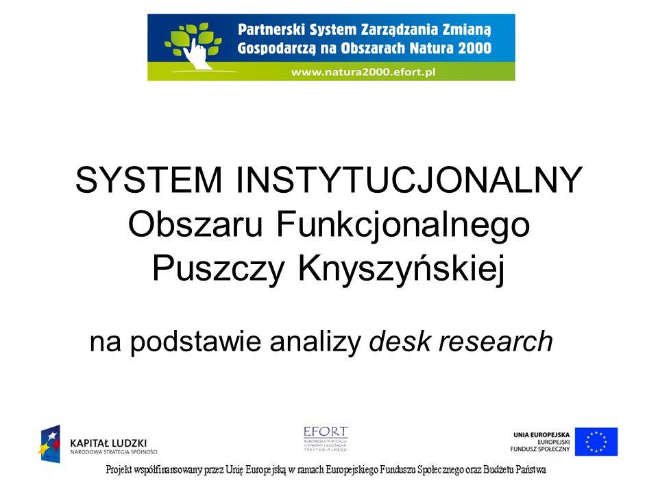 Instytucje Otoczenia Biznesu Sekcja PKD 2007200920102011 J.