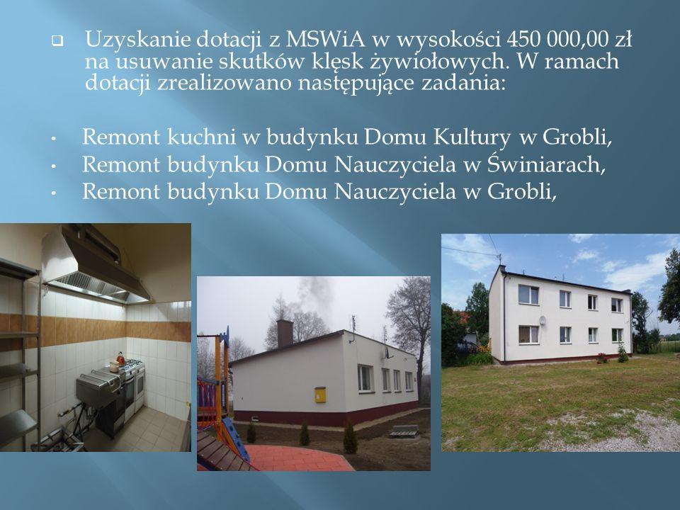 Uzyskanie dotacji z MSWiA w wysokości 450 000,00 zł na usuwanie skutków klęsk żywiołowych.