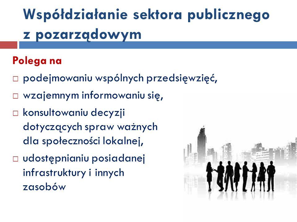 Współdziałanie sektora publicznego z pozarządowym Polega na podejmowaniu wspólnych przedsięwzięć, wzajemnym informowaniu się, konsultowaniu decyzji dotyczących spraw ważnych dla społeczności lokalnej, udostępnianiu posiadanej infrastruktury i innych zasobów