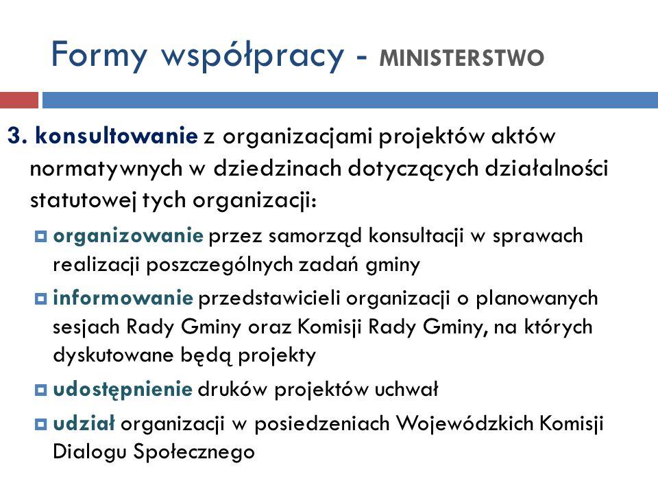 Formy współpracy - MINISTERSTWO 3.