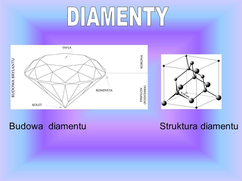 Budowa diamentuStruktura diamentu