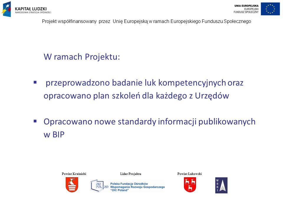 Projekt współfinansowany przez Unię Europejską w ramach Europejskiego Funduszu Społecznego W ramach Projektu: przeprowadzono badanie luk kompetencyjny