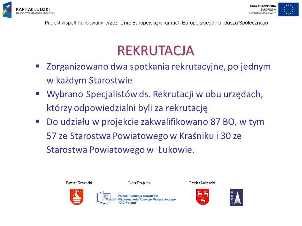 Projekt współfinansowany przez Unię Europejską w ramach Europejskiego Funduszu Społecznego REKRUTACJA Zorganizowano dwa spotkania rekrutacyjne, po jednym w każdym Starostwie Wybrano Specjalistów ds.