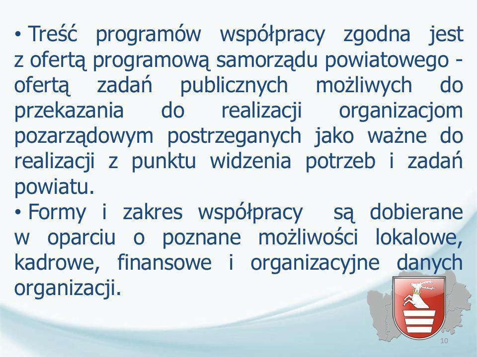 Treść programów współpracy zgodna jest z ofertą programową samorządu powiatowego - ofertą zadań publicznych możliwych do przekazania do realizacji org